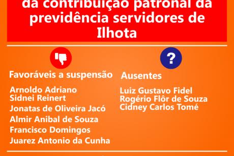 Vereadores de Ilhota aprovam em primeira votação suspensão da contribuição patronal da previdência dos servidores