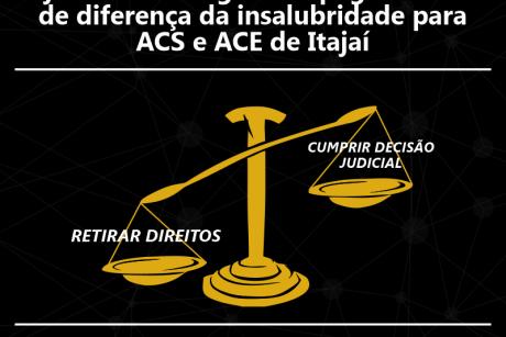 Prefeito Volnei descumpre decisão judicial e não garante pagamento de diferença da insalubridade para ACS e ACE de Itajaí